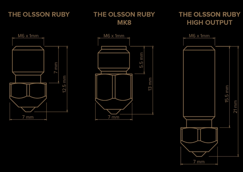 Measures nozzles Olsson Ruby