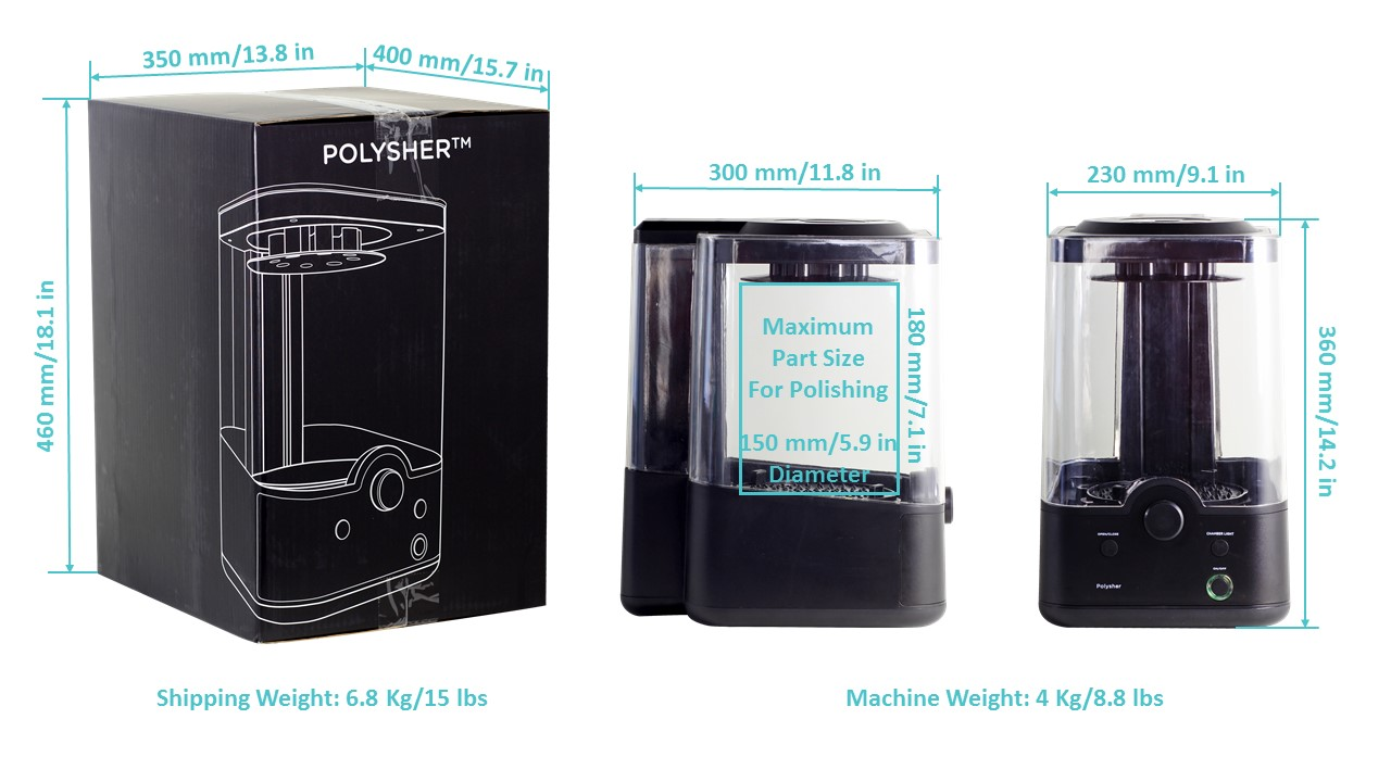 PolySher Sizes