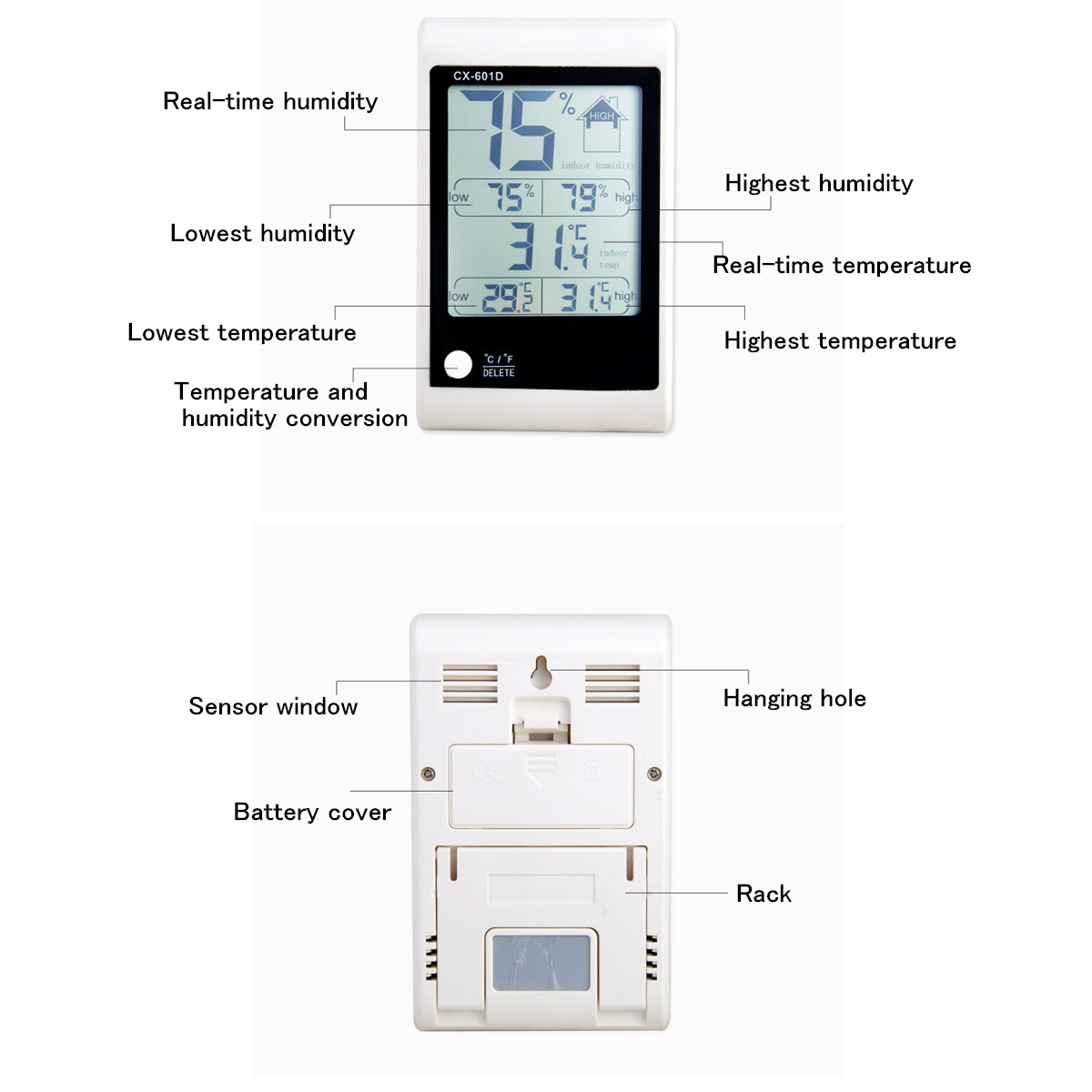 Measures of the digital temperature and humidity monitor