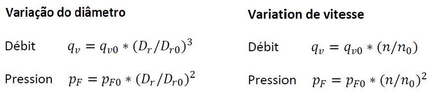 Tableaux de formules pour calculer les paramètres de ventilation