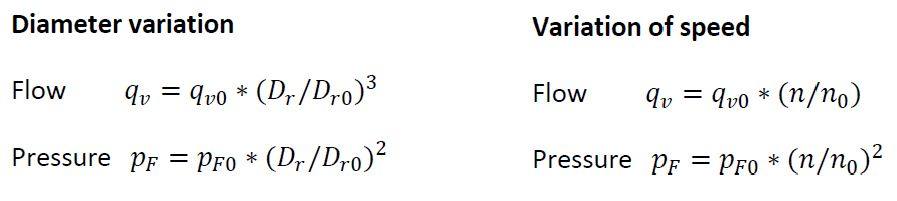 Formula tables to calculate ventilation parameters