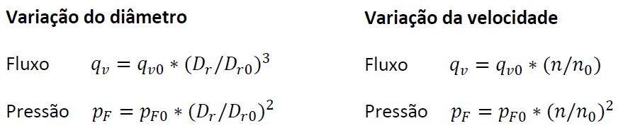 Tabelas de fórmulas para calcular parâmetros de ventilação