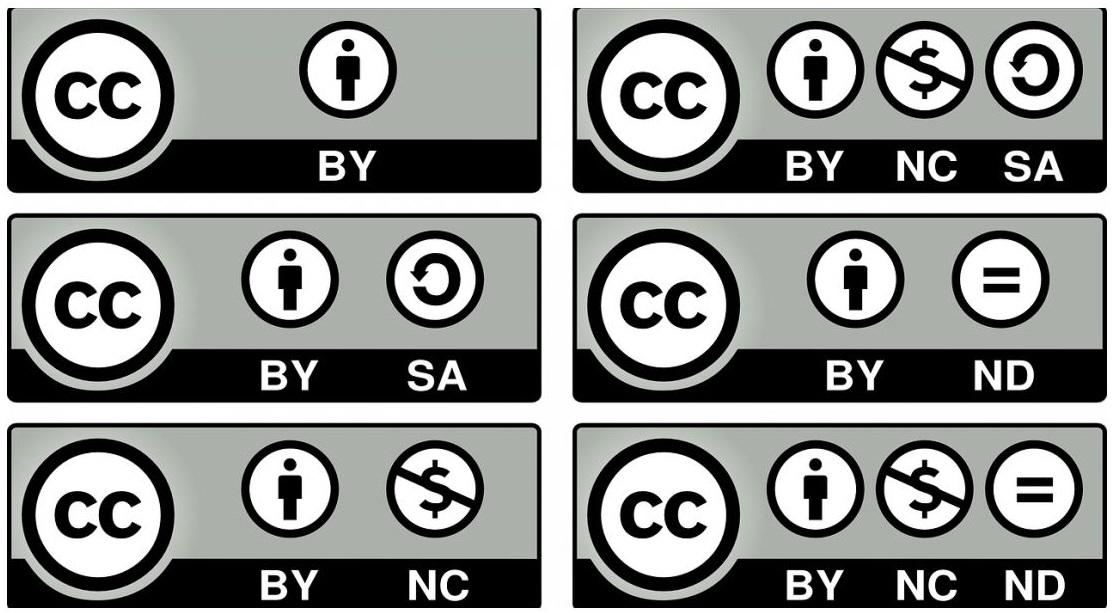 archivos STL y  licencias de uso