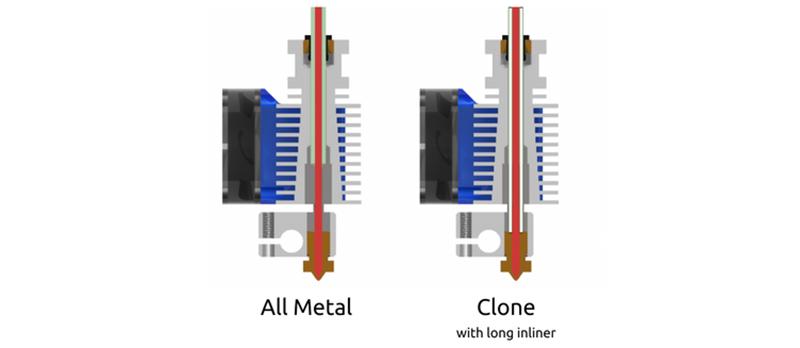 V6 vs clon
