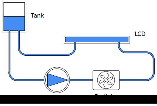 Refrigeración Uniz