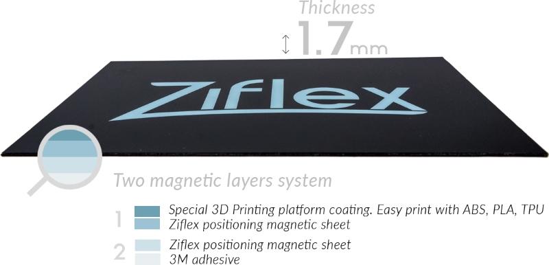 Couches du Ziflex