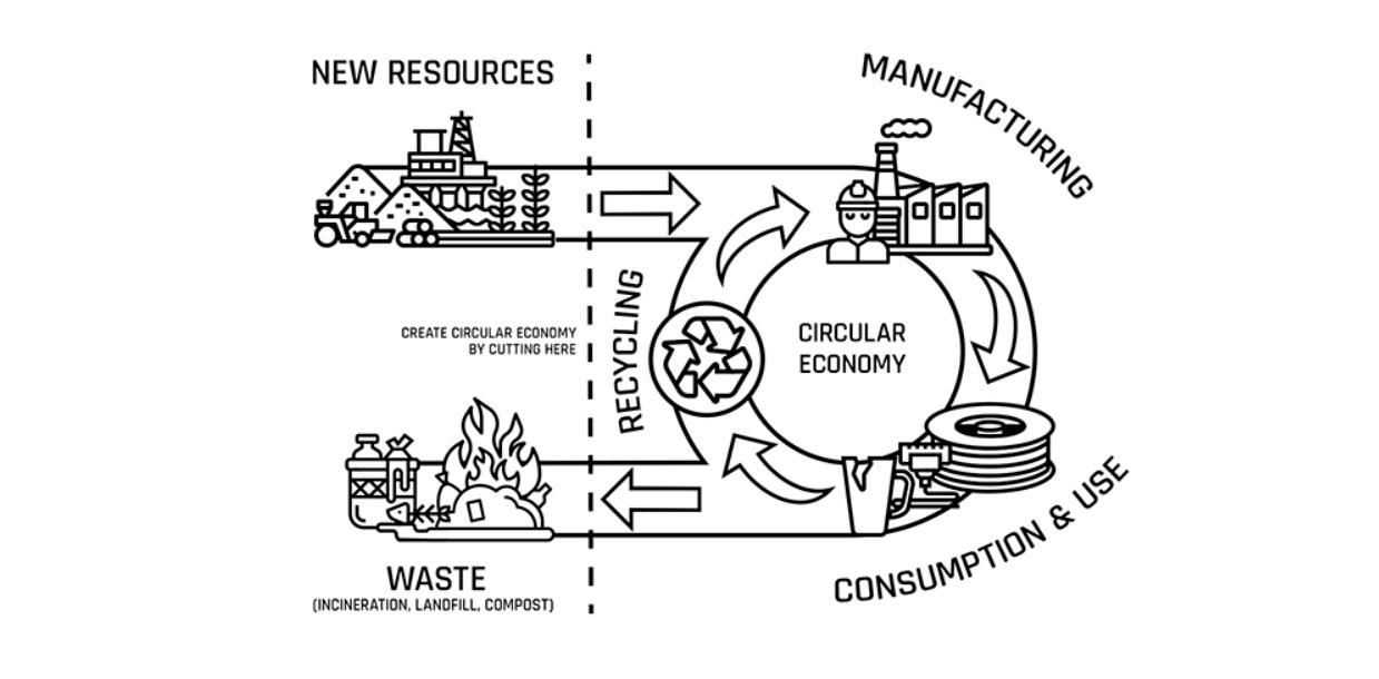 Process of use of Nonoilen